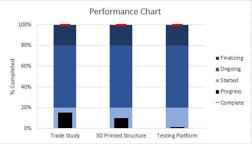 performance-chart-10-6-16