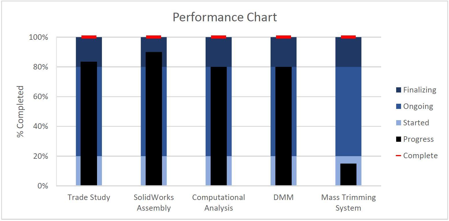 performance-chart-11-27-16