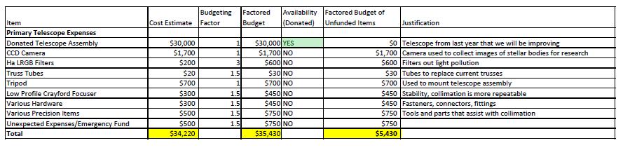 budget1128_2